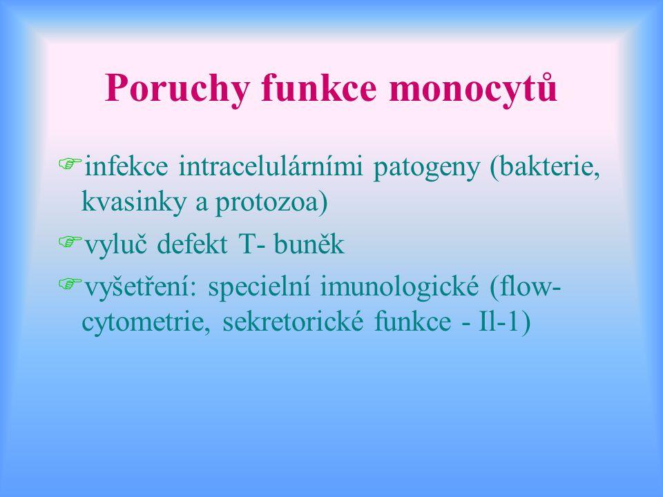Poruchy funkce monocytů Finfekce intracelulárními patogeny (bakterie, kvasinky a protozoa) Fvyluč defekt T- buněk Fvyšetření: specielní imunologické (