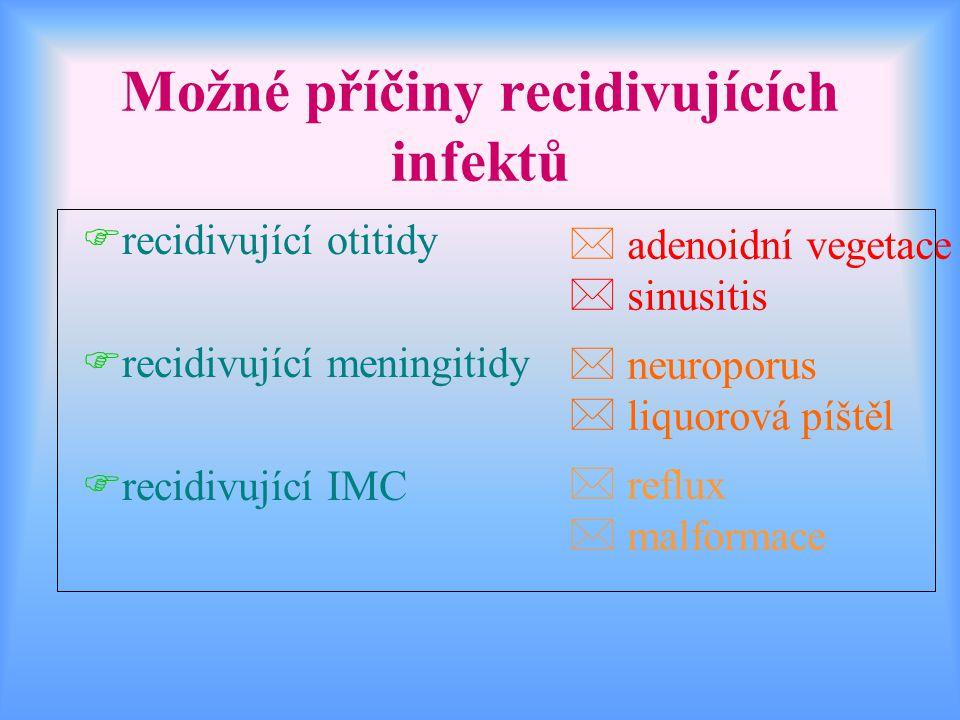 Možné příčiny recidivujících infektů Frecidivující otitidy Frecidivující meningitidy Frecidivující IMC * adenoidní vegetace * sinusitis * neuroporus *