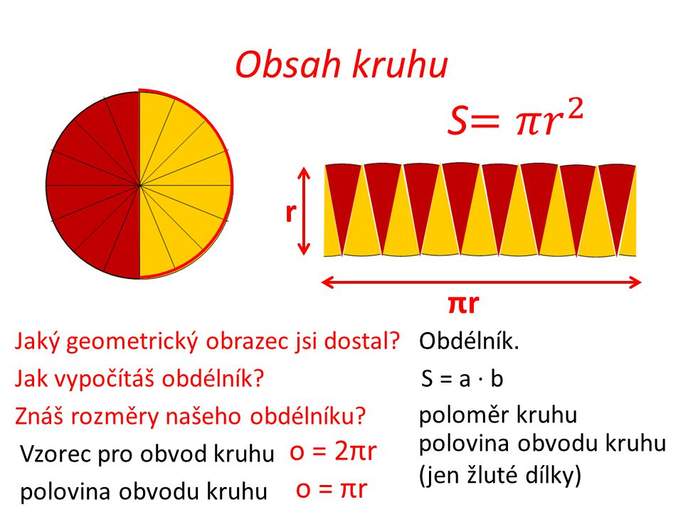 Obsah kruhu Jaký geometrický obrazec jsi dostal? Znáš rozměry našeho obdélníku? Obdélník. S = a · bJak vypočítáš obdélník? poloměr kruhu r r polovina