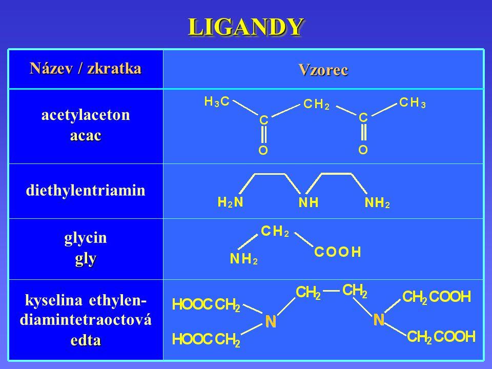 LIGANDYLIGANDYVzorec Název / zkratka kyselina ethylen- diamintetraoctováedta glycingly diethylentriamin acetylacetonacac
