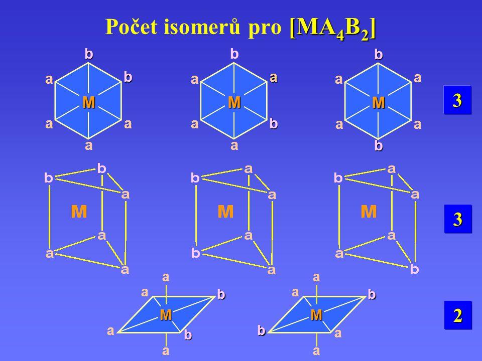 [MA 4 B 2 ] Počet isomerů pro [MA 4 B 2 ] M a aa abb M a ba a ba M b aa ab a M ab a b a a M ab a a b a 3 3 2
