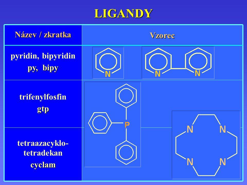 LIGANDYVzorec Název / zkratka tetraazacyklo- tetradekancyclam trifenylfosfingtp pyridin, bipyridin py, bipy