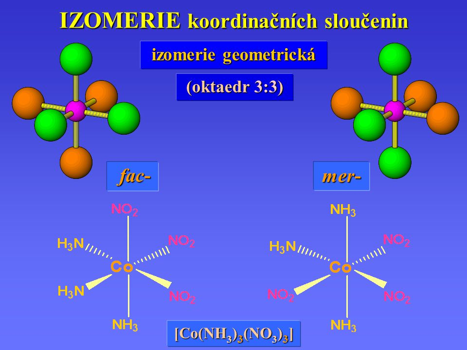 Příklady geometrické izomerie komplexního aniontu [Co(ida) 2 ] – cis cis izomer trans fac trans fac izomer trans mer trans mer izomer