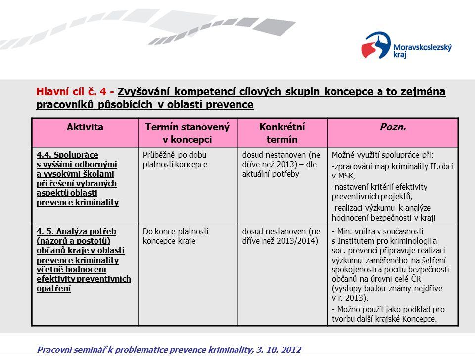 Pracovní seminář k problematice prevence kriminality, 3. 10. 2012 Hlavní cíl č. 4 - Zvyšování kompetencí cílových skupin koncepce a to zejména pracovn