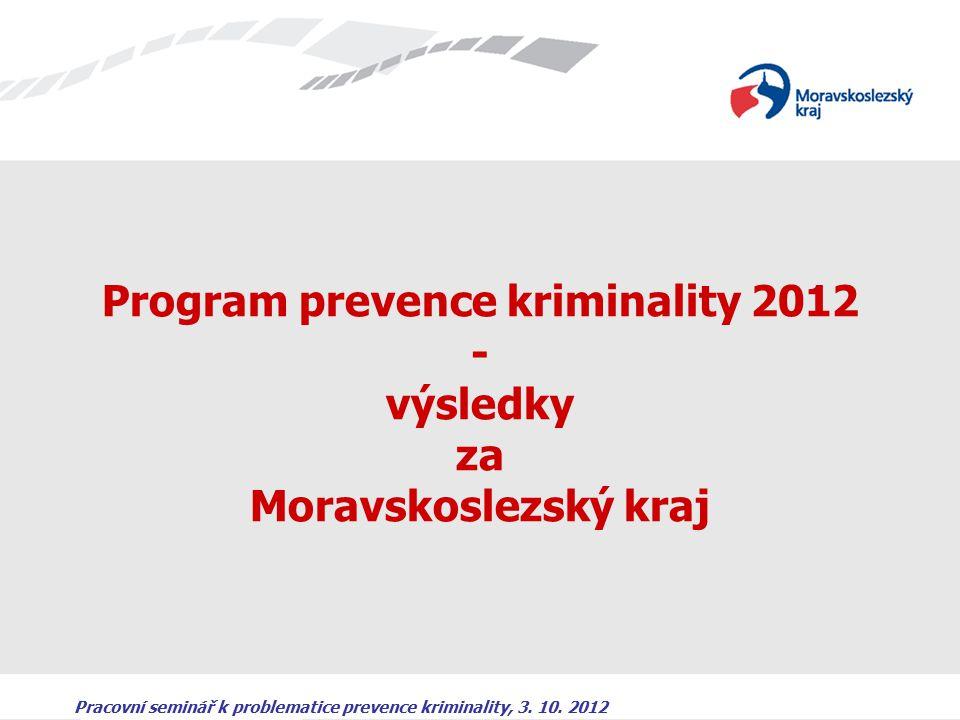 Pracovní seminář k problematice prevence kriminality, 3. 10. 2012 Program prevence kriminality 2012 - výsledky za Moravskoslezský kraj