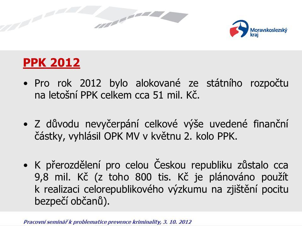 Pracovní seminář k problematice prevence kriminality, 3. 10. 2012 PPK 2012 Pro rok 2012 bylo alokované ze státního rozpočtu na letošní PPK celkem cca