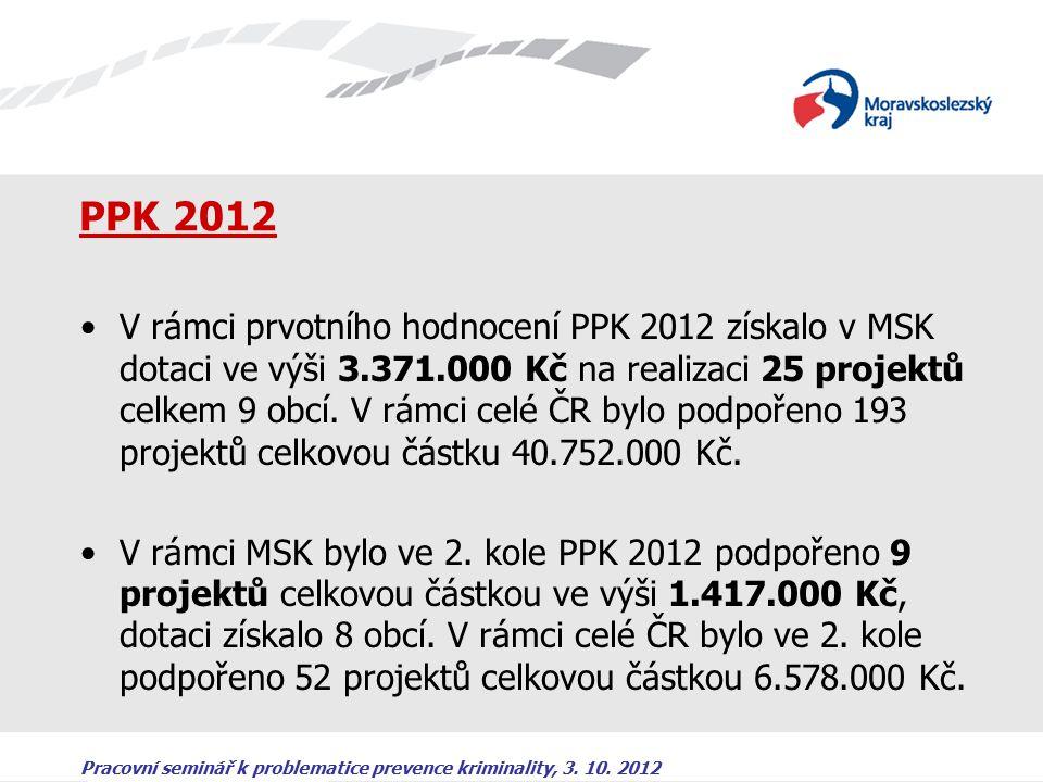 Pracovní seminář k problematice prevence kriminality, 3. 10. 2012 PPK 2012 V rámci prvotního hodnocení PPK 2012 získalo v MSK dotaci ve výši 3.371.000