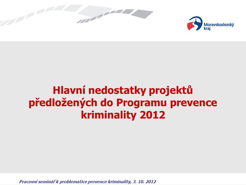 Pracovní seminář k problematice prevence kriminality, 3. 10. 2012 Hlavní nedostatky projektů předložených do Programu prevence kriminality 2012