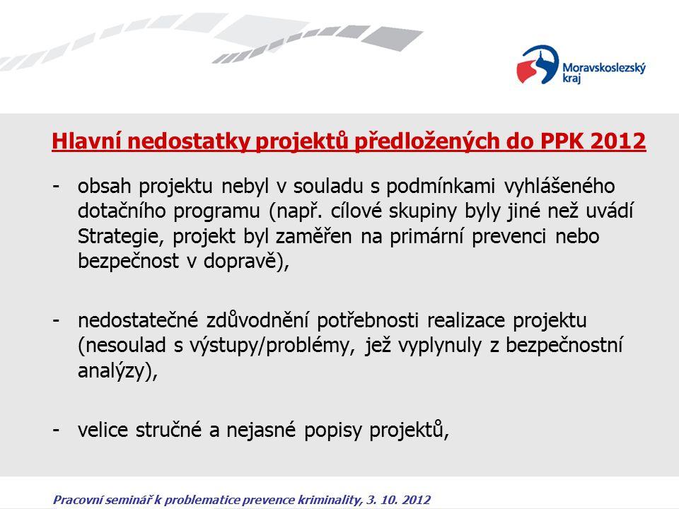 Pracovní seminář k problematice prevence kriminality, 3. 10. 2012 Hlavní nedostatky projektů předložených do PPK 2012 -obsah projektu nebyl v souladu