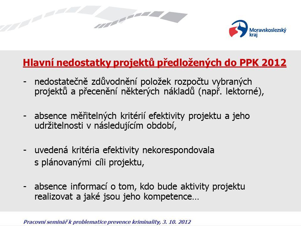 Pracovní seminář k problematice prevence kriminality, 3. 10. 2012 Hlavní nedostatky projektů předložených do PPK 2012 -nedostatečně zdůvodnění položek
