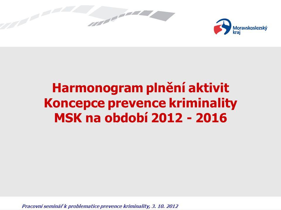 Pracovní seminář k problematice prevence kriminality, 3. 10. 2012 Harmonogram plnění aktivit Koncepce prevence kriminality MSK na období 2012 - 2016