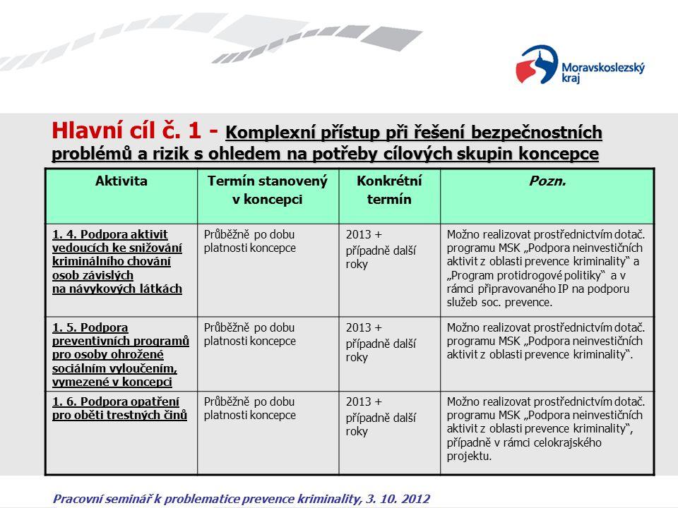 Pracovní seminář k problematice prevence kriminality, 3. 10. 2012 Komplexní přístup při řešení bezpečnostních problémů a rizik s ohledem na potřeby cí