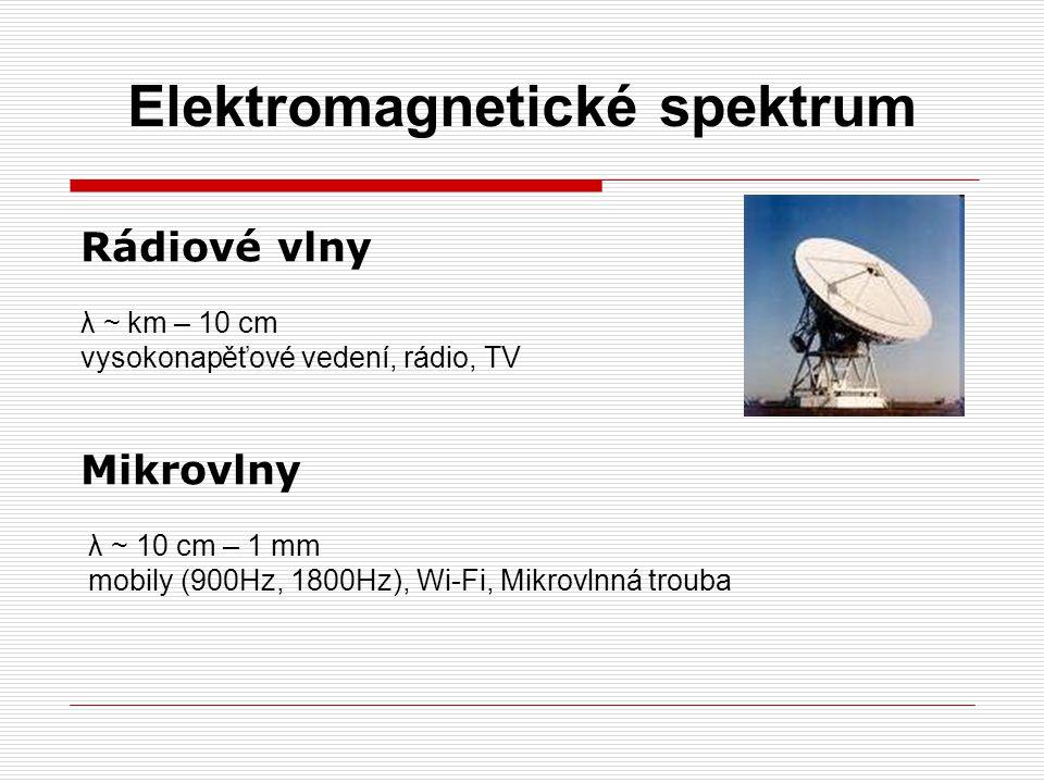 Rádiové vlny λ ~ km – 10 cm vysokonapěťové vedení, rádio, TV Mikrovlny λ ~ 10 cm – 1 mm mobily (900Hz, 1800Hz), Wi-Fi, Mikrovlnná trouba Elektromagnet