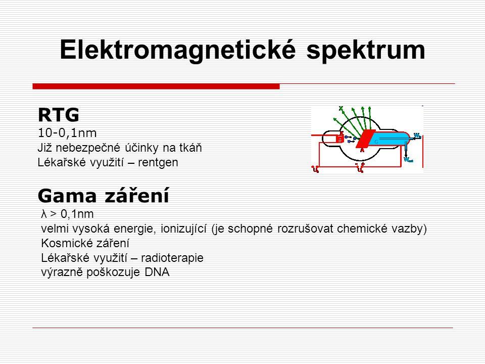 RTG 10-0,1nm Již nebezpečné účinky na tkáň Lékařské využití – rentgen Gama záření λ > 0,1nm velmi vysoká energie, ionizující (je schopné rozrušovat ch