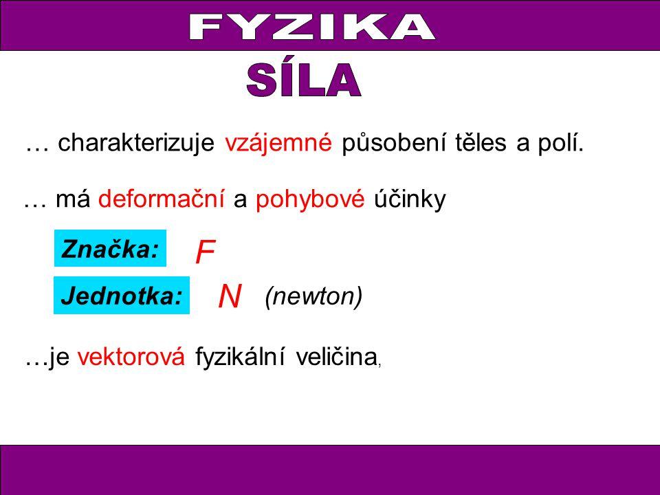 FYZIKA … charakterizuje vzájemné působení těles a polí.