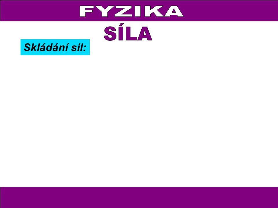 FYZIKA Skládání sil: