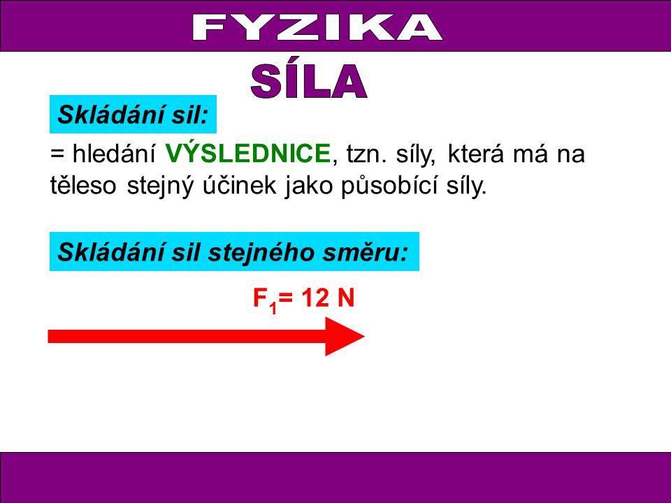 FYZIKA Skládání sil: Skládání sil stejného směru: F 1 = 12 N = hledání VÝSLEDNICE, tzn.