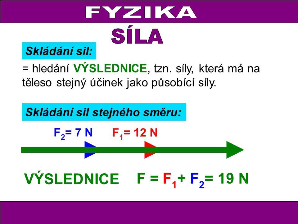 FYZIKA Skládání sil: Skládání sil stejného směru: F 1 = 12 N F 2 = 7 N VÝSLEDNICE F = F 1 + F 2 = 19 N = hledání VÝSLEDNICE, tzn.