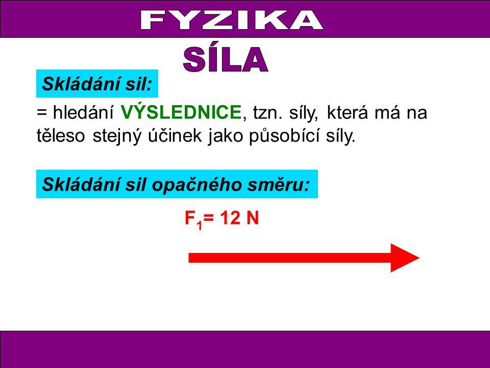 FYZIKA Skládání sil: Skládání sil opačného směru: F 1 = 12 N = hledání VÝSLEDNICE, tzn.