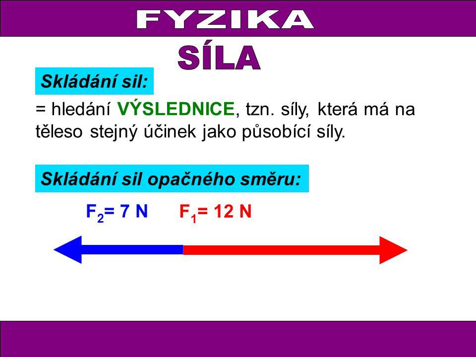 FYZIKA Skládání sil: Skládání sil opačného směru: F 1 = 12 N F 2 = 7 N = hledání VÝSLEDNICE, tzn.