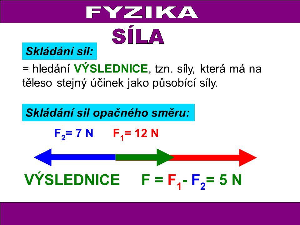 FYZIKA Skládání sil: Skládání sil opačného směru: F 1 = 12 N F 2 = 7 N VÝSLEDNICEF = F 1 - F 2 = 5 N = hledání VÝSLEDNICE, tzn.