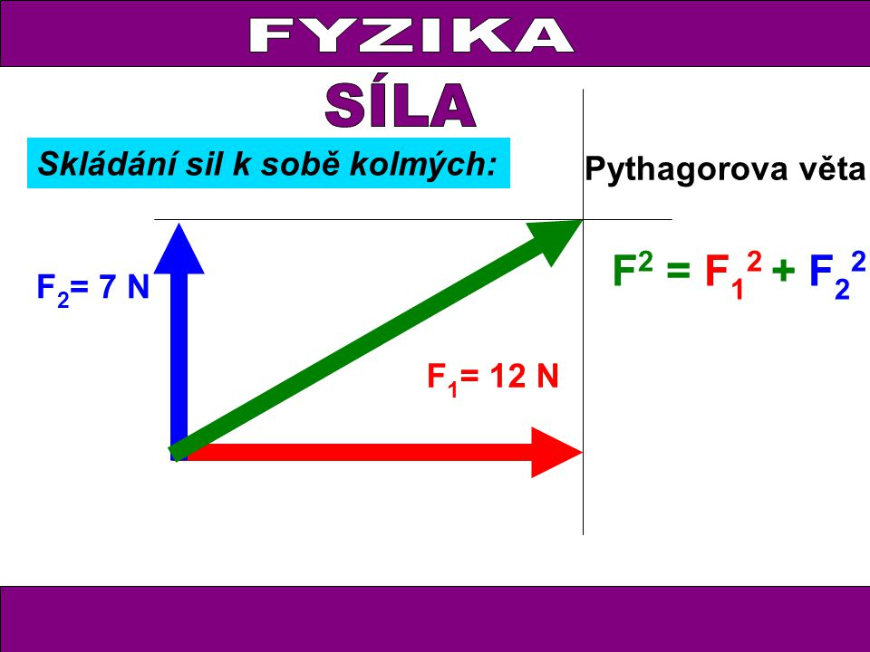 FYZIKA F 1 = 12 N F 2 = 7 N Pythagorova věta F 2 = F 1 2 + F 2 2 Skládání sil k sobě kolmých: