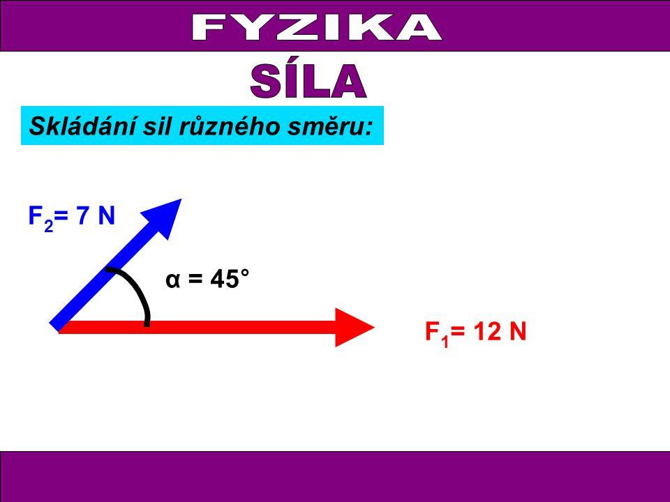 FYZIKA F 1 = 12 N F 2 = 7 N α = 45° Skládání sil různého směru: