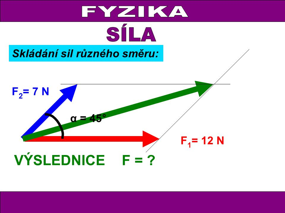 FYZIKA F 1 = 12 N F 2 = 7 N F = VÝSLEDNICE α = 45° Skládání sil různého směru:
