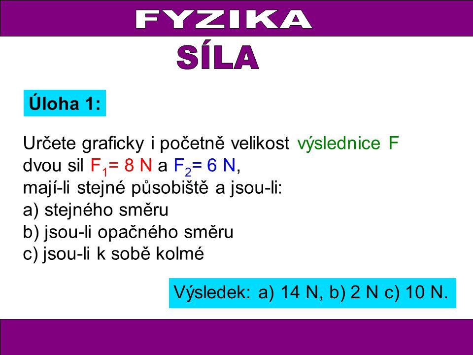FYZIKA Úloha 1: Určete graficky i početně velikost výslednice F dvou sil F 1 = 8 N a F 2 = 6 N, mají-li stejné působiště a jsou-li: a) stejného směru b) jsou-li opačného směru c) jsou-li k sobě kolmé Výsledek: a) 14 N, b) 2 N c) 10 N.