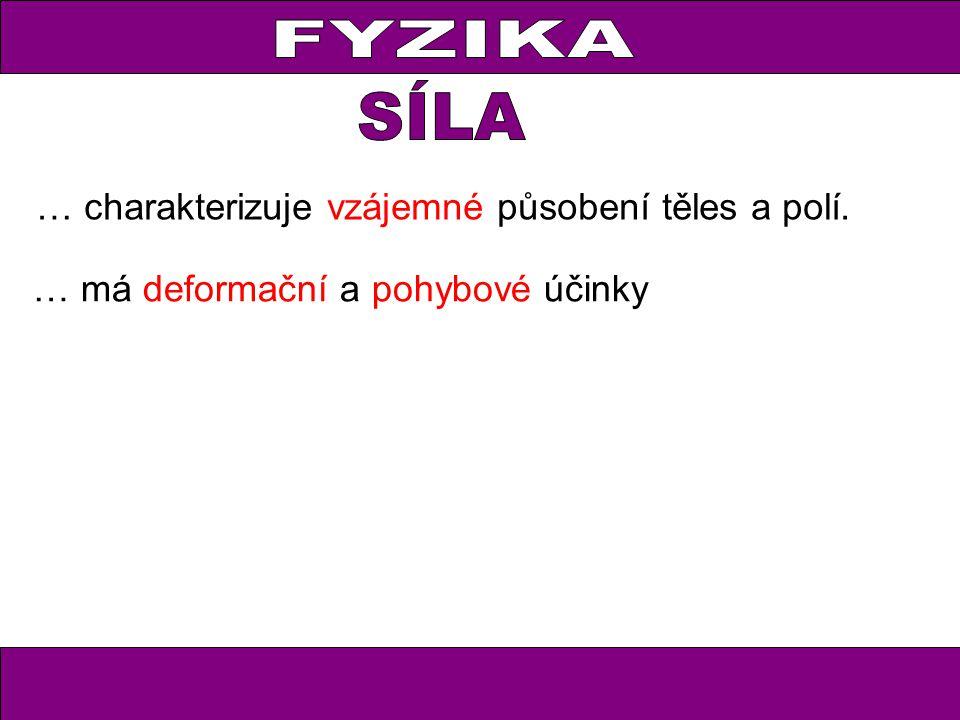 FYZIKA F = 17,7 N VÝSLEDNICE Kosinová věta F 2 = F 1 2 + F 2 2 + 2F 1 F 2 cosα F 2 = 12 2 + 7 2 + 2.12.7.cos45° F 2 = 312 Skládání sil různého směru: