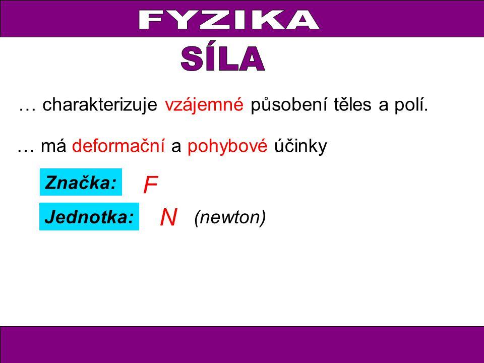 FYZIKA F 1 = 12 N F 2 = 7 N VÝSLEDNICE Pythagorova věta F 2 = F 1 2 + F 2 2 F 2 = 12 2 + 7 2 F 2 = 193 Skládání sil k sobě kolmých: F = 13,9 N