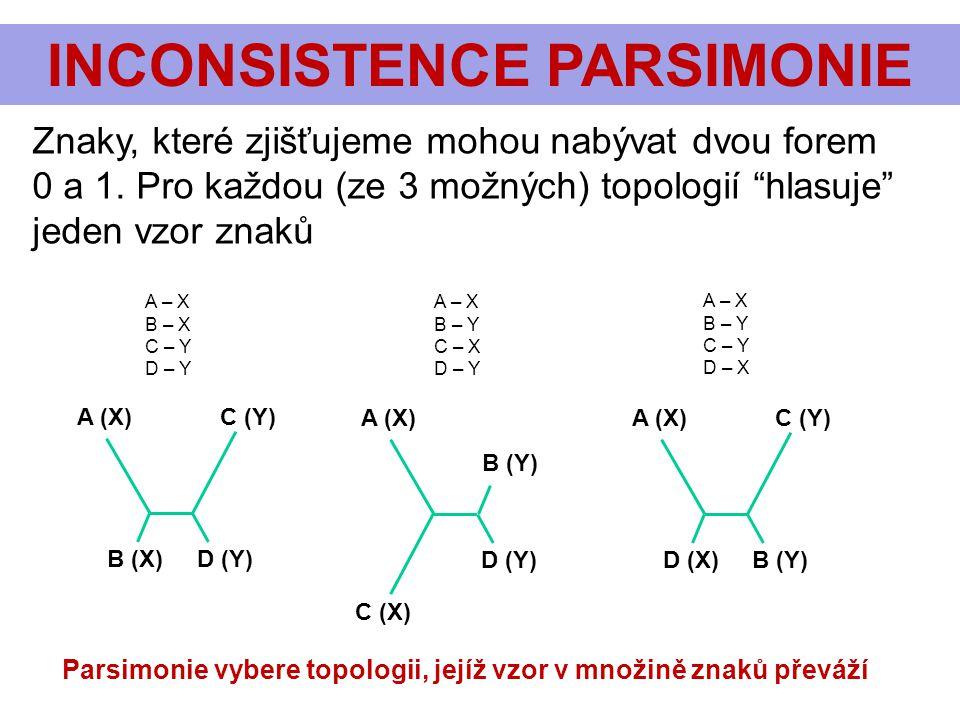 INCONSISTENCE PARSIMONIE A (X)C (Y) B (X)D (Y) A (X) C (X) B (Y) D (Y) A (X)C (Y) B (Y) D (X) Znaky, které zjišťujeme mohou nabývat dvou forem 0 a 1.