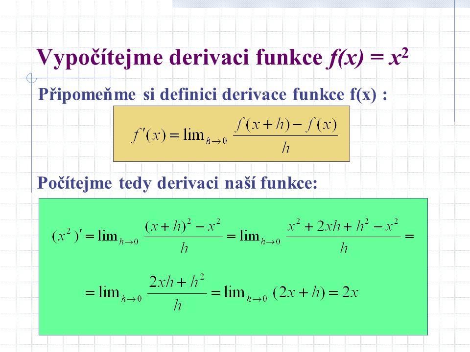 """Co nám přináší znalost derivace.Jak vypočítáme """"sklon tečny v daném bodě."""