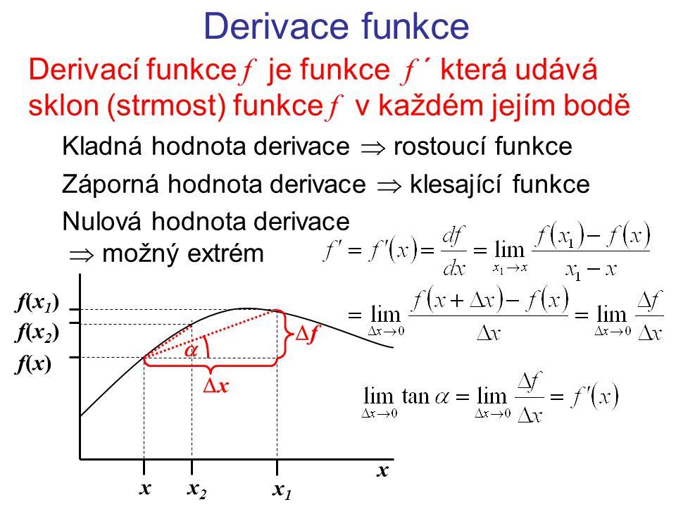 Derivace funkce Derivací funkce f je funkce f ´ která udává sklon (strmost) funkce f v každém jejím bodě Kladná hodnota derivace  rostoucí funkce Záporná hodnota derivace  klesající funkce Nulová hodnota derivace  možný extrém x x f(x)f(x) x2x2 f(x2)f(x2) x1x1 f(x1)f(x1) ff xx 
