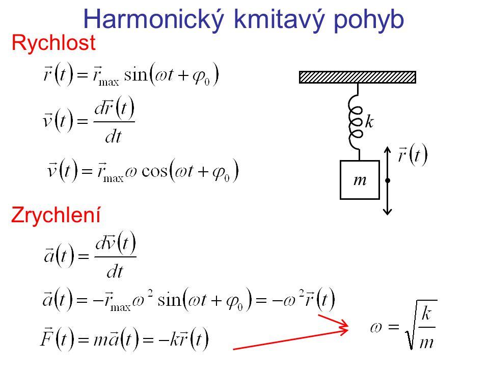 Harmonický kmitavý pohyb Rychlost m k Zrychlení