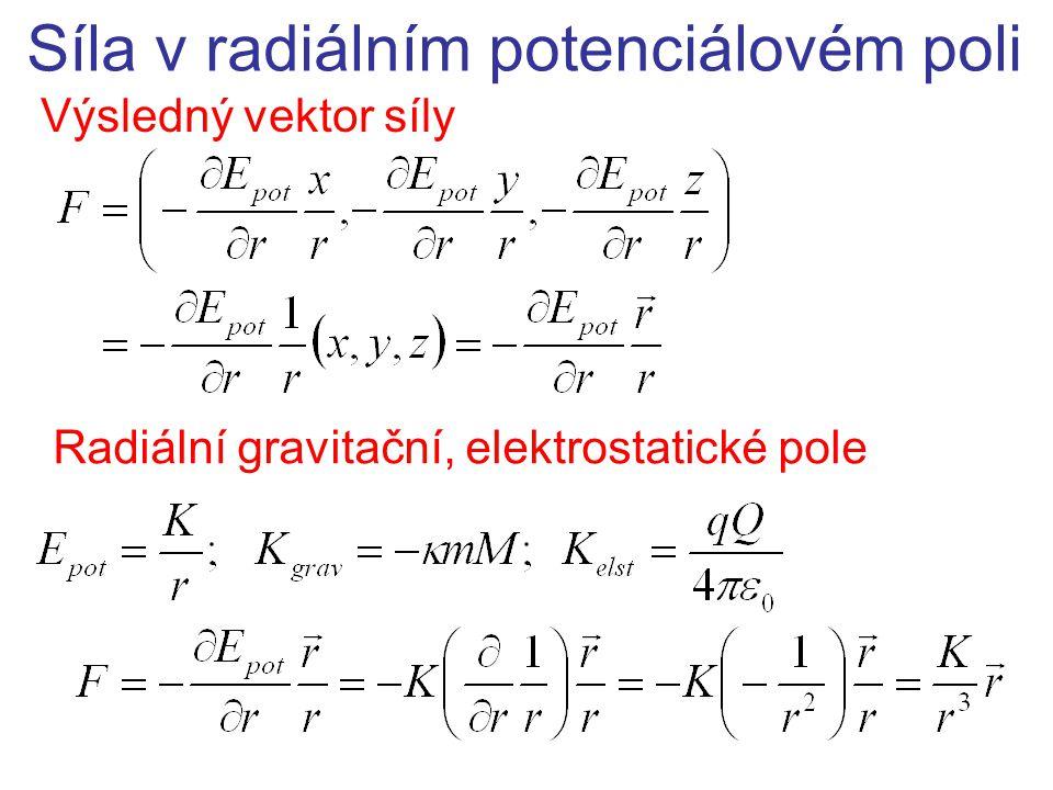 Síla v radiálním potenciálovém poli Výsledný vektor síly Radiální gravitační, elektrostatické pole