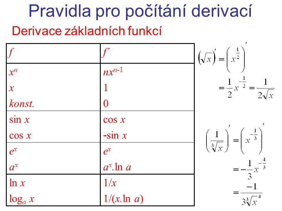 Pravidla pro počítání derivací Derivace základních funkcí ff´f´ x n x konst.