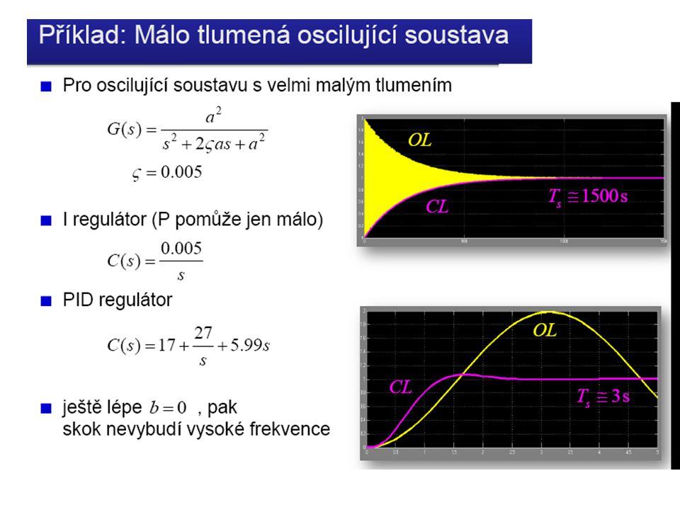 22 PI – regulátor: odezva na poruchu Kmitavost smyčky se zvětší zvýšením zesílení a snížením integrační časové konstanty...