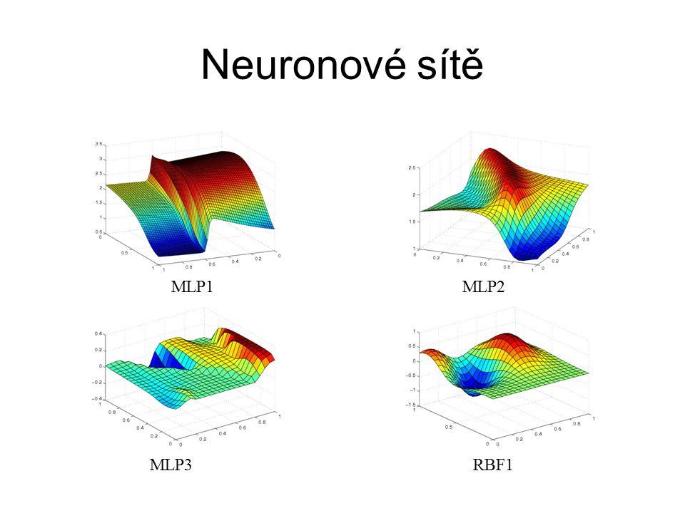 Neuronové sítě MLP1MLP2 MLP3RBF1