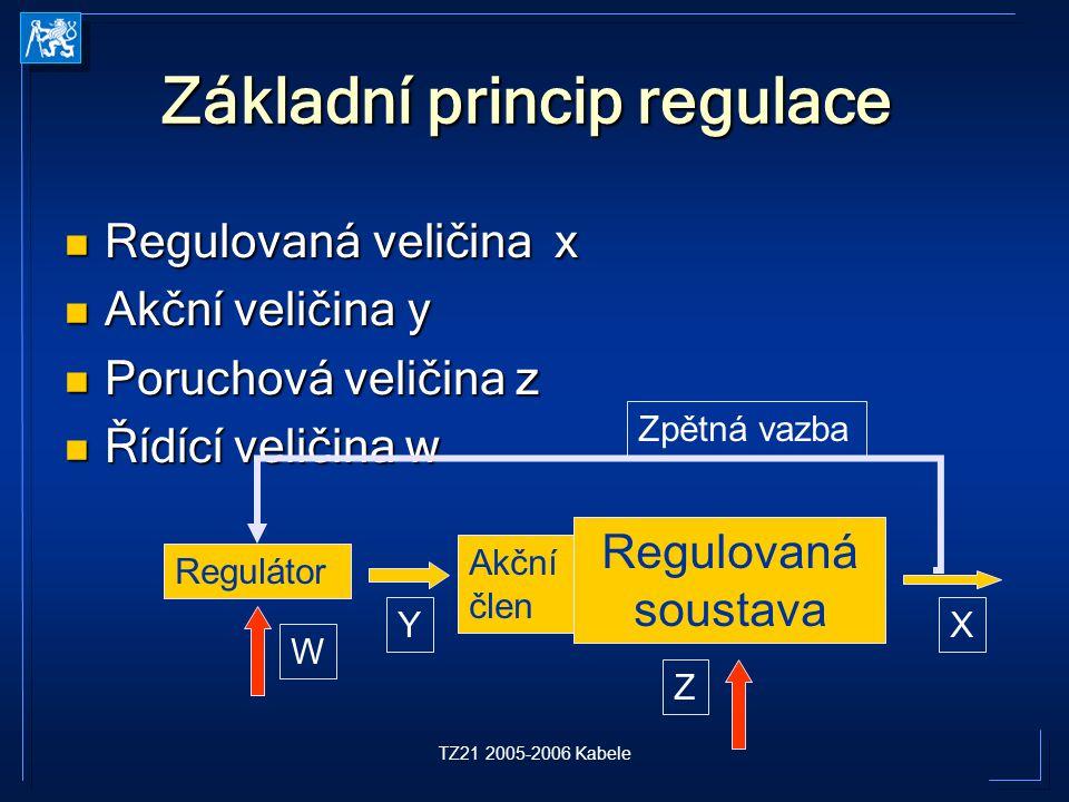 TZ21 2005-2006 Kabele Základní princip regulace Regulovaná veličina x Regulovaná veličina x Akční veličina y Akční veličina y Poruchová veličina z Por