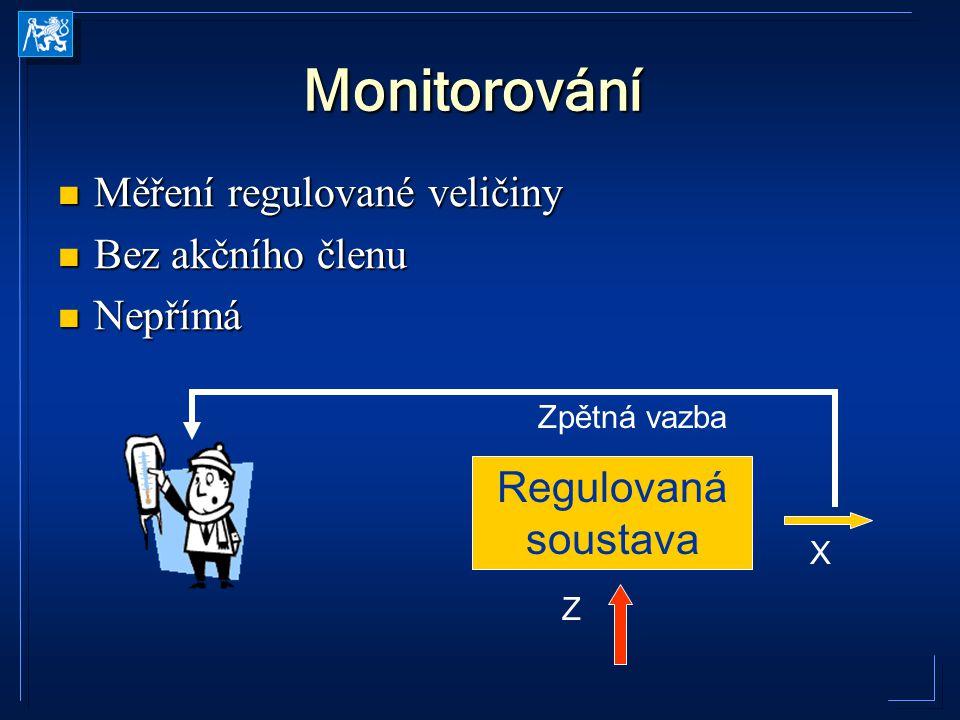 Monitorování Měření regulované veličiny Měření regulované veličiny Bez akčního členu Bez akčního členu Nepřímá Nepřímá Regulovaná soustava X Z Zpětná