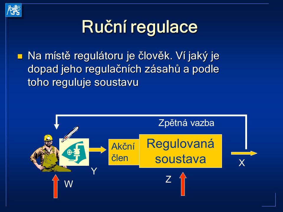 Automatická regulace Podle W a/nebo X dává automaticky impuls akčnímu členu ve snaze dosáhnout žádané hodnoty x Podle W a/nebo X dává automaticky impuls akčnímu členu ve snaze dosáhnout žádané hodnoty x Regulovaná soustava X Z Regulátor Y Akční člen Zpětná vazba W