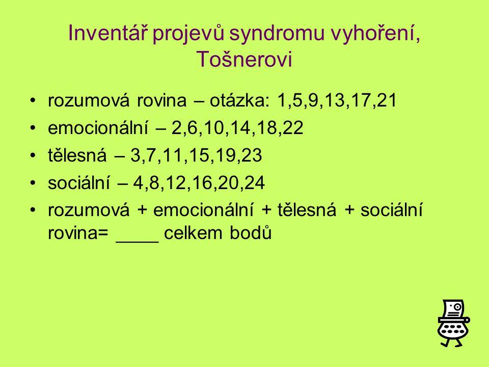 Inventář projevů syndromu vyhoření, Tošnerovi rozumová rovina – otázka: 1,5,9,13,17,21 emocionální – 2,6,10,14,18,22 tělesná – 3,7,11,15,19,23 sociáln