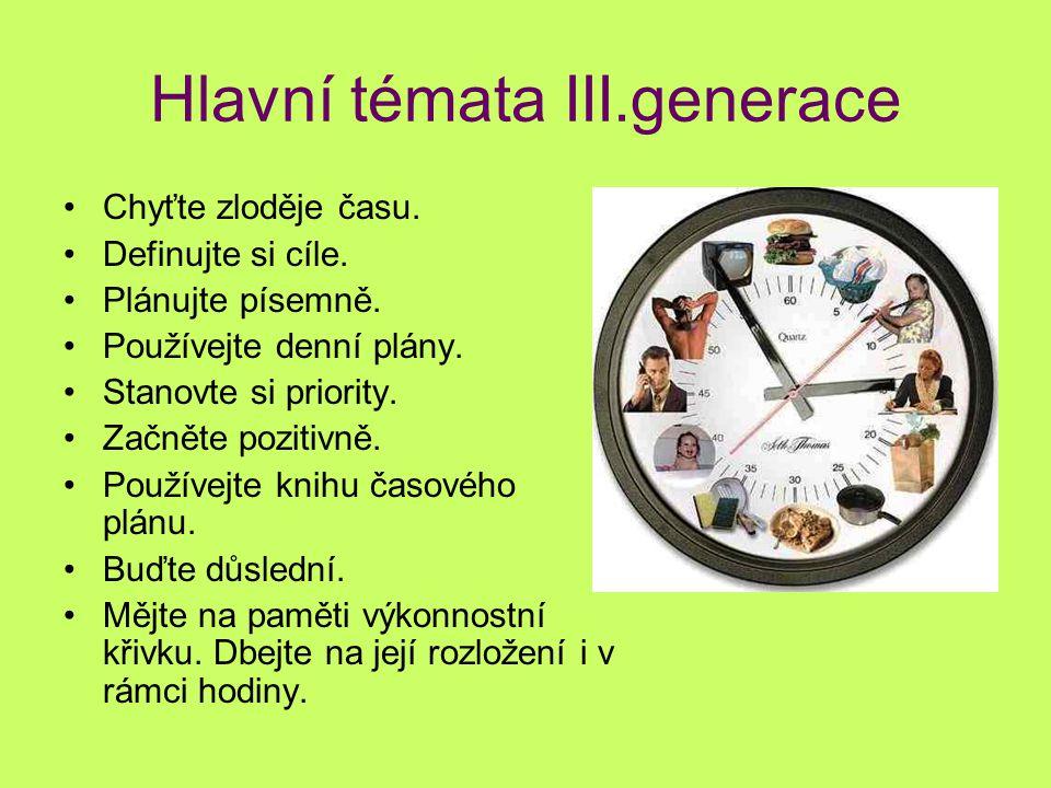 Hlavní témata III.generace Chyťte zloděje času. Definujte si cíle. Plánujte písemně. Používejte denní plány. Stanovte si priority. Začněte pozitivně.