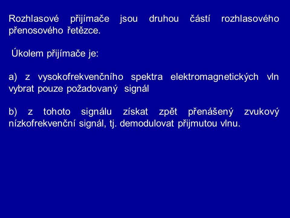 Rozhlasové přijímače jsou druhou částí rozhlasového přenosového řetězce.
