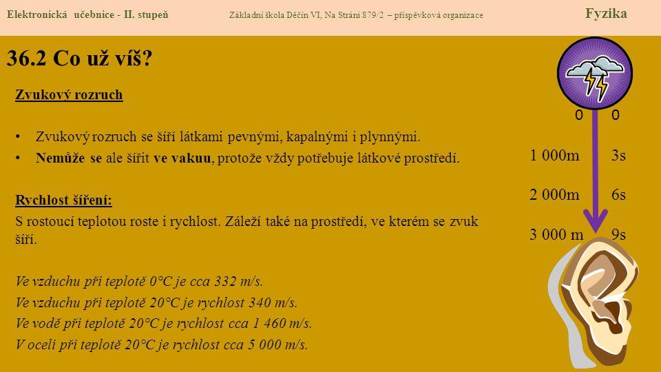 36.3 Jaké si řekneme nové termíny a názvy.Elektronická učebnice - II.