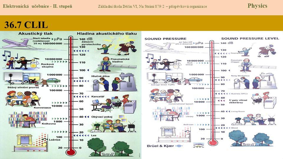36.7 CLIL Elektronická učebnice - II.