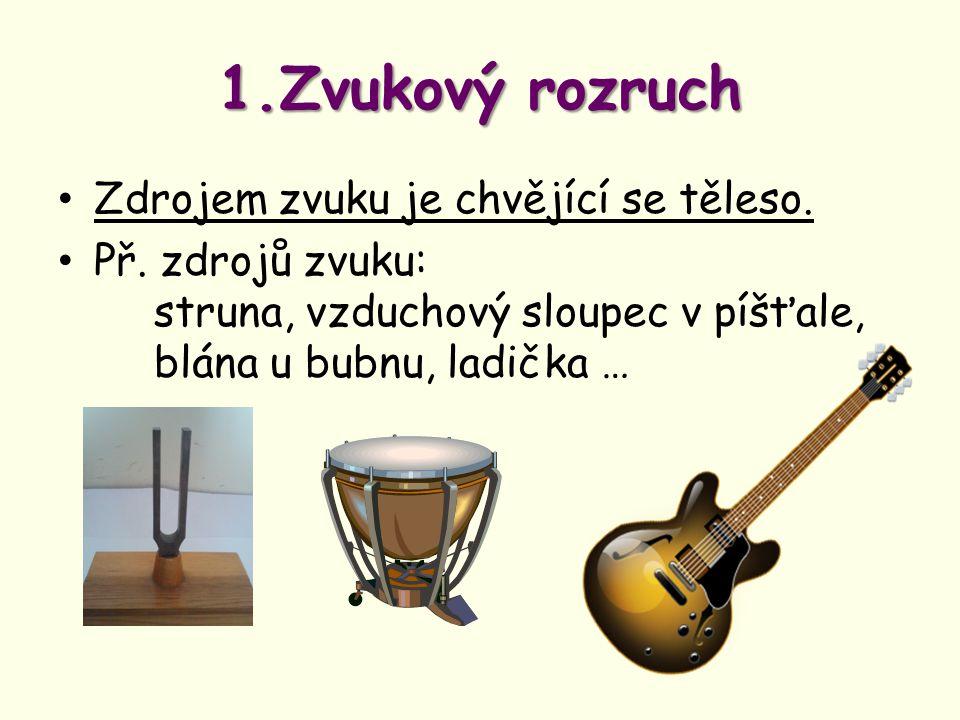 Zdroje zvuku Autor: Mgr. Eliška Vokáčová Gymnázium K. V. Raise, Hlinsko, Adámkova 55 2012, duben