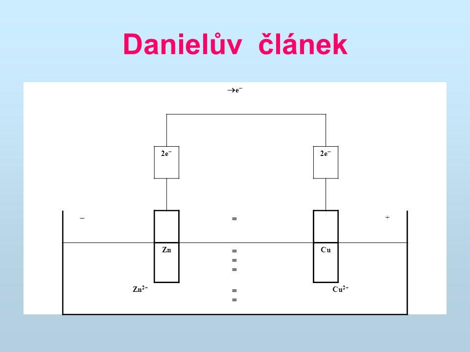 Danielův článek ee 2e   + Zn  Cu Zn 2+  Cu 2+