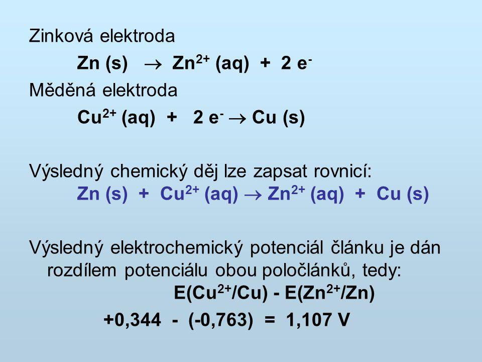 Zinková elektroda Zn (s)  Zn 2+ (aq) + 2 e - Měděná elektroda Cu 2+ (aq) + 2 e -  Cu (s) Výsledný chemický děj lze zapsat rovnicí: Zn (s) + Cu 2+ (a